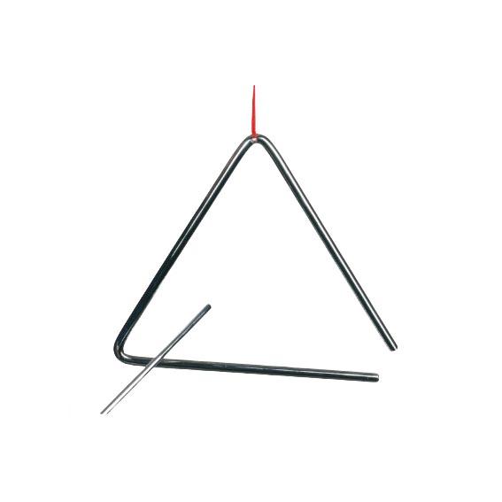 Triangolo Goki